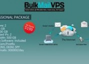 Email marketing, dedicated server