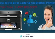Restore printer issues with an ease from brother p