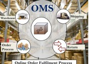 Web based online order management system software