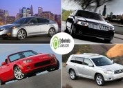 Check the most reliable used cars under 10000