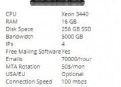 Dedicated smtp servers, dedicated smtp relays, ema