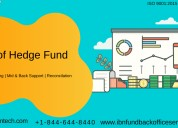 Fund of hedge funds