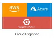 Top aws developer training and placement in usa