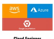 Top cloud engineer training and placement in usa