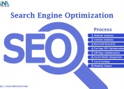 Best maryland seo services | top seo company in de