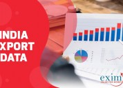 Usa import export data