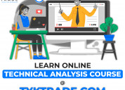 Learn technical analysis online advanced course