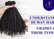 The difference between hair grade 8a, 9a, 10a